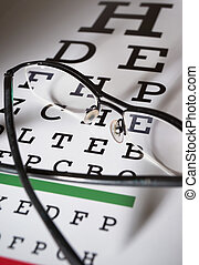 Modern glasses and snellen eye test chart differential focus