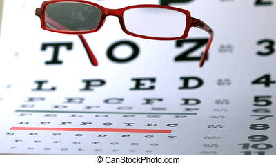Glasses falling on eye test