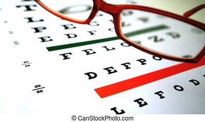 Glasses falling onto eye test