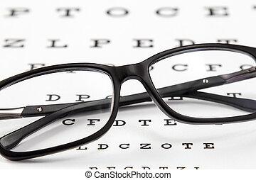 Clear black modern glasses on a eye sight test char