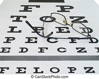 Glasses on eye examination chart