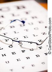 Glasses On Snellen Chart