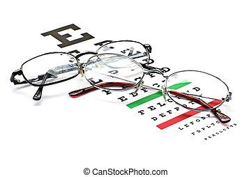 glasses on snellen eye sight chart test