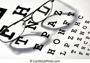 Glasses on vision test chart