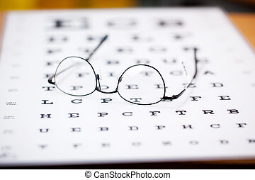 glasses with thin frame lying on eye test chart