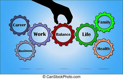 gleichgewicht, work-life
