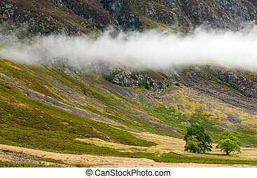 Glencoe Landscape,  Highlands Scotland