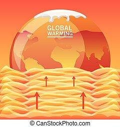 globális, tervezés, melegítés