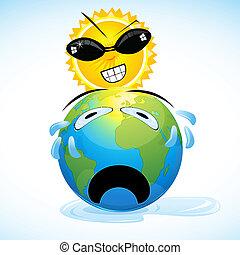 globaal verwarmend