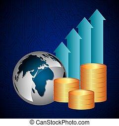 global økonomi