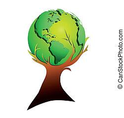 global, arbre
