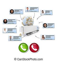 Global commerce online platform