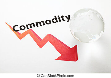 Global commodity drop concept