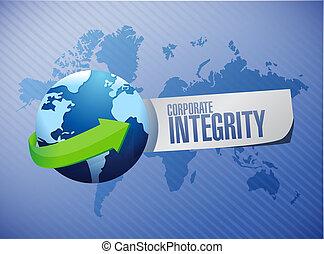 global, constitué, concept, intégrité, signe
