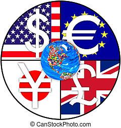 global, devises