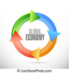 global economy cycle sign concept