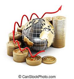 Global finance chart