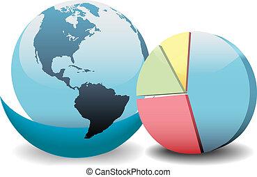 Global financial economy pie chart world