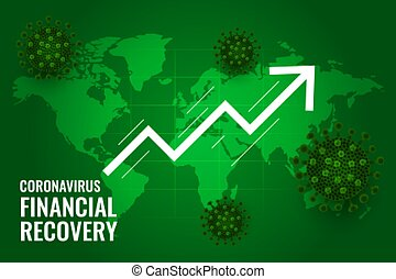 global financial recovery of market after coronavirus cure