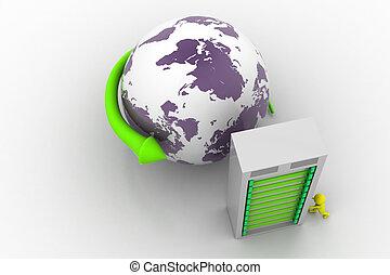 global, hosting