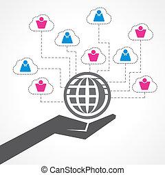 global kommunikation, begreb
