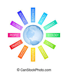 global, média, concept, communication
