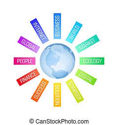 global, mídia, conceito, comunicação