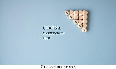 Global market crisis due to coronavirus outbreak