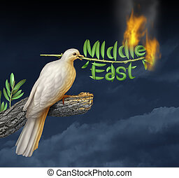 Global Middle East Crisis - Global middle east crisis with a...
