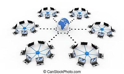 global, red de computadoras