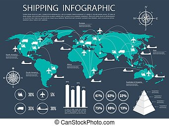Global shipping and logistics infographics