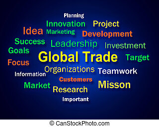Global Trade Brainstorm Meaning Planning For International Commerce