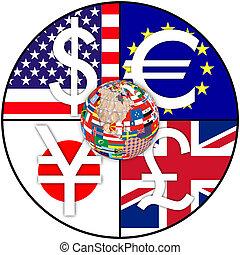 global, valutor