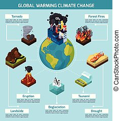 Global Warming Climate Change Infographics