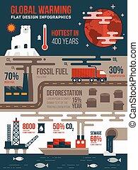 Global warming infographics