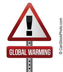 global warming street sign