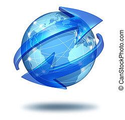 globale kommunikationen, begriff