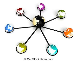 globale, networking