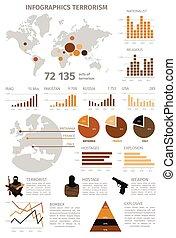 globale, terrorismo, infographic