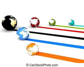 globale verbinding