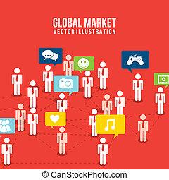 globaler markt