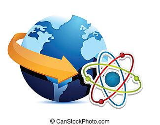 globe arrow and atom