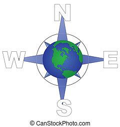globe directions