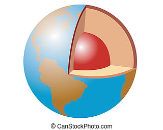 Globe - Schematic illustration of the section of the globe...