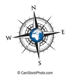 globe on a compass