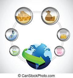 globe symbol and monetary icons cycle illustration design...