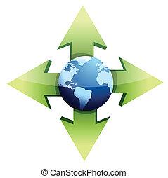 globe with arrows