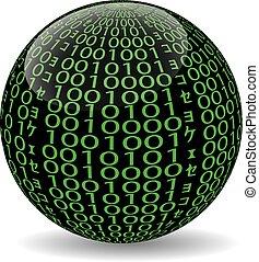 globo, matrice