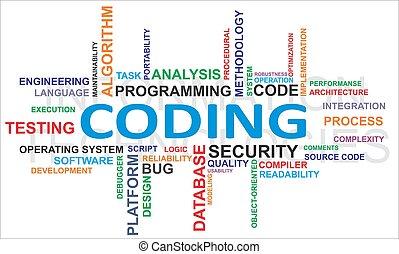 glose, sky, -, kodning