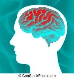 Glowing human brain - Vector glowing turquoise human brain...